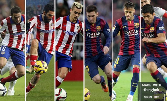 Giá trị đội hình Barca cao gấp đôi Atletico nhưng...