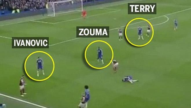 Bênh vực Nemanja Matic, Mourinho bị phản ứng dữ dội