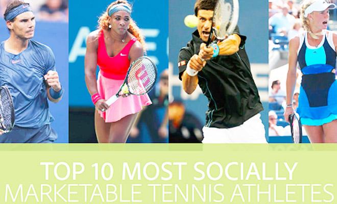 Djokovic là tay vợt có giá trị nhất trên mạng xã hội