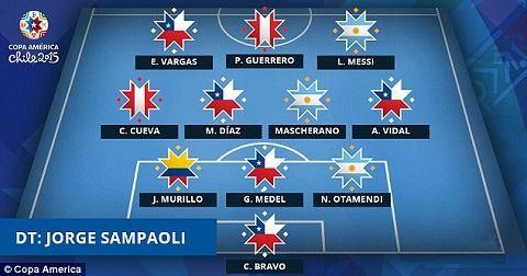 Mục tiêu của Man United lọt vào đội hình tiêu biểu Copa America 2015