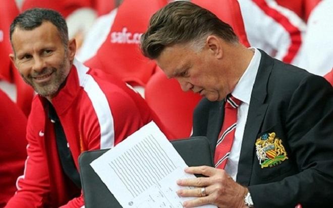 Man United không muốn thay thế Van Gaal bằng Pep Guardiola
