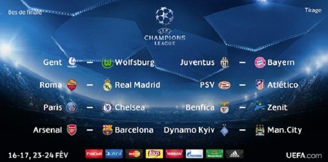 KẾT QUẢ bốc thăm vòng 1/8 Champions League: PSG tái ngộ Chelsea. Barca gặp Arsenal