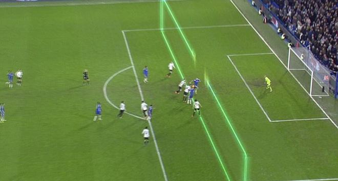 HLV Everton phát điên với trọng tài vì bàn thắng việt vị rõ ràng của Terry