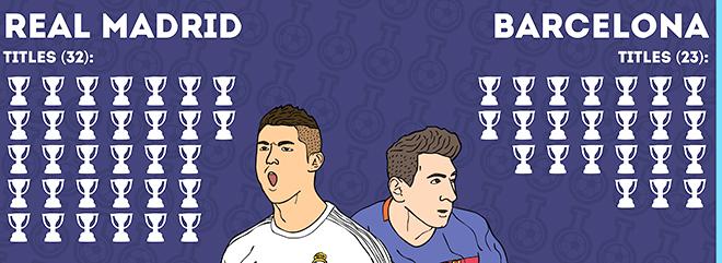Không Ronaldo và Messi, Liga sẽ bị hủy hoại?