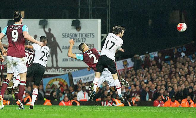 THỐNG KÊ: Gần một nửa bàn thua của Man United đến từ tình huống cố định