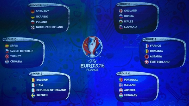 Những điều cần biết về EURO 2016
