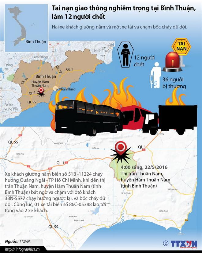 Vụ tai nạn tại Bình Thuận: Còn 11 nạn nhân tử vong chưa xác định được danh tính