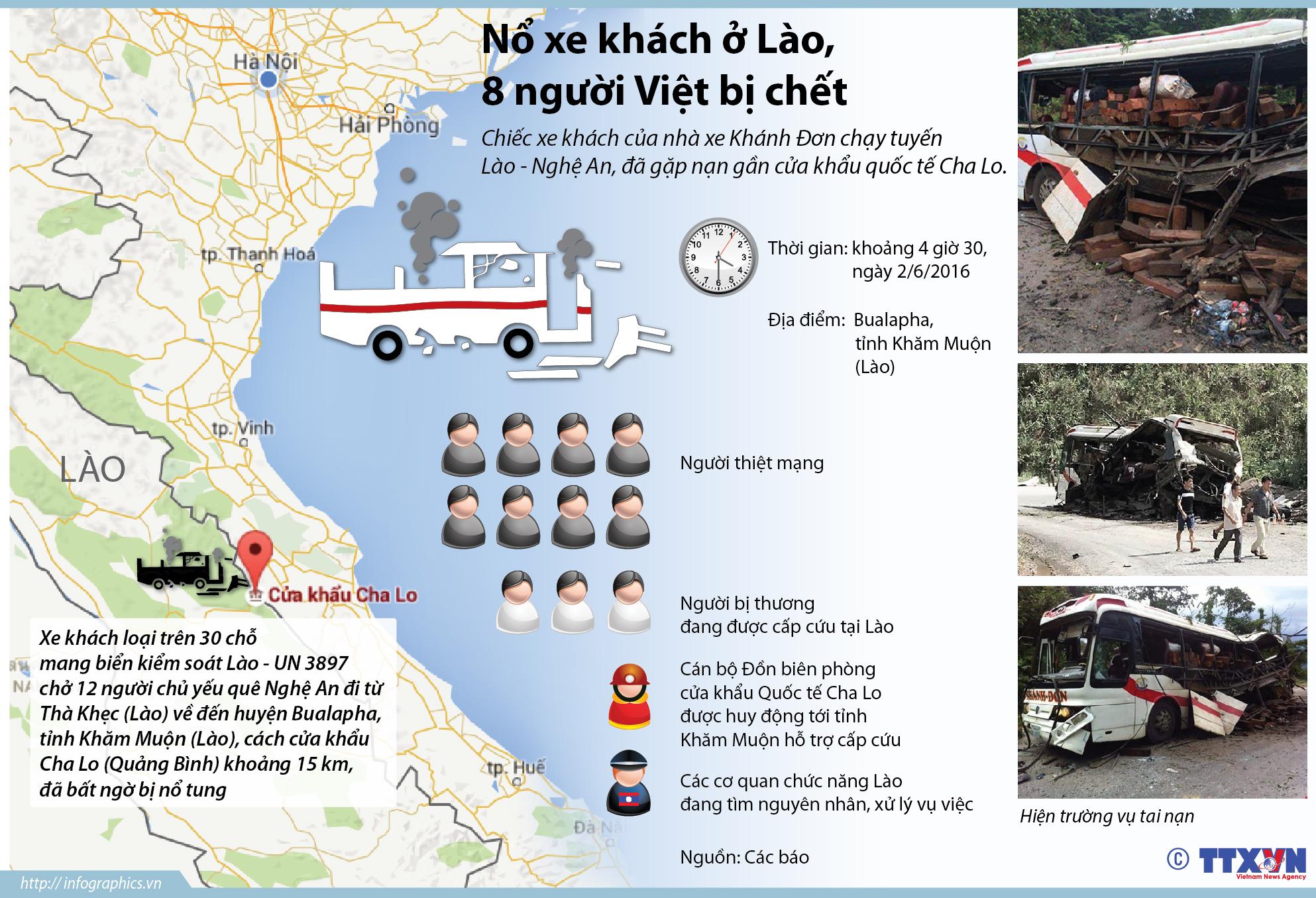 Vụ nổ xe khách Việt tại Lào: 6 thi thể đã được đưa về quê, lái xe ra trình diện