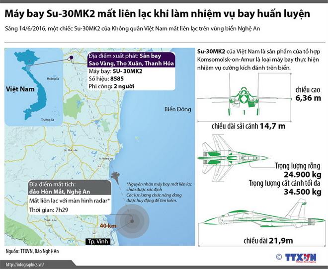 Vụ SU-30KM2 mất liên lạc: Tàu đưa phi công Nguyễn Hữu Cường cập cảng Nghệ An