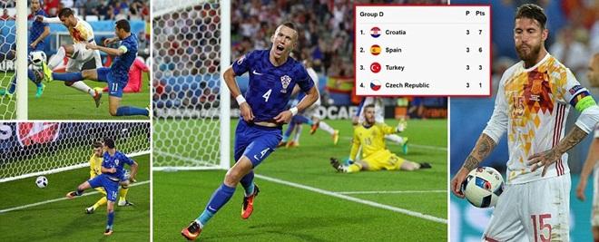 'Sát thủ' đã chấm dứt hơn 4000 ngày bất bại ở EURO của Tây Ban Nha là ai?