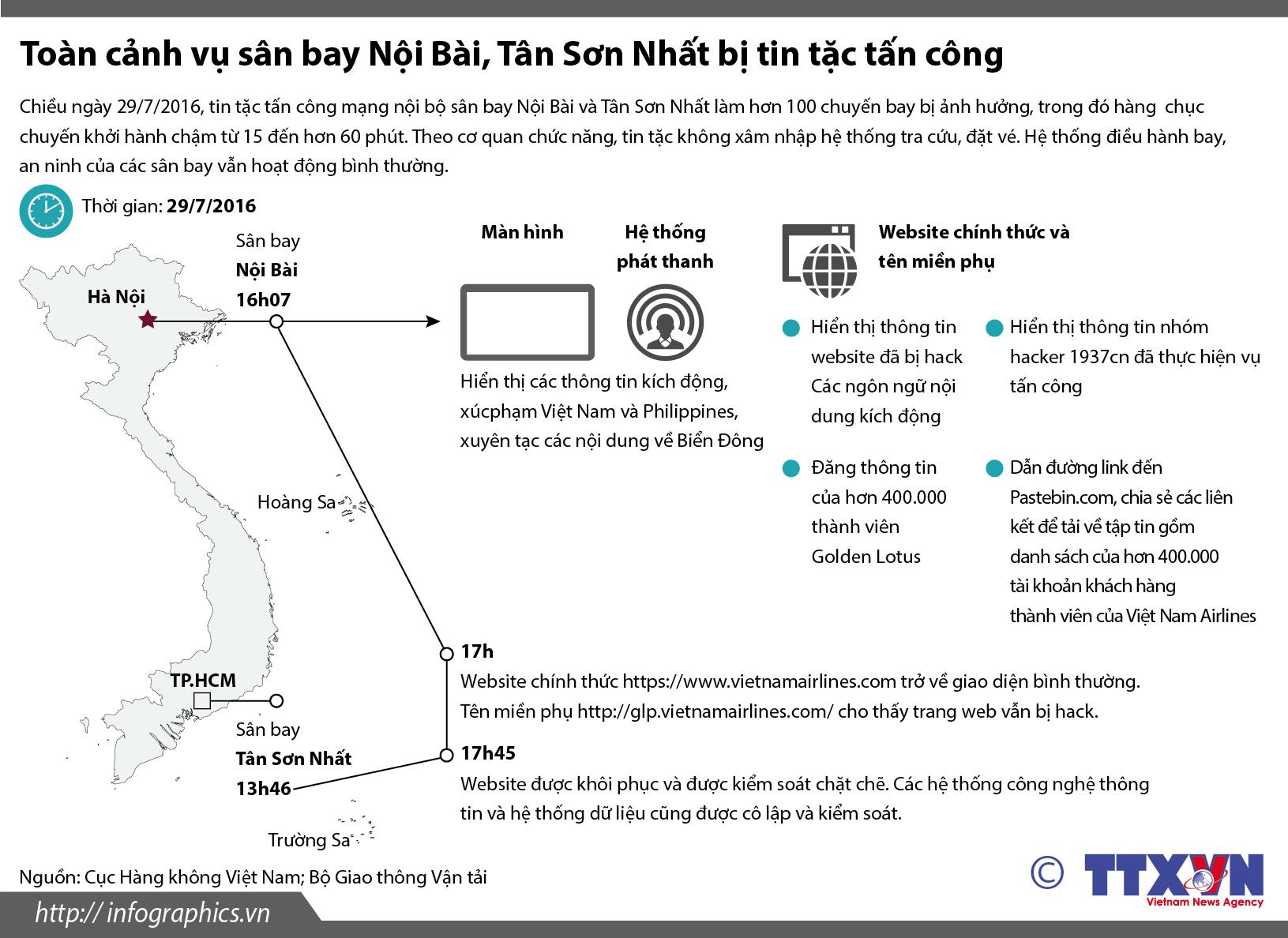 Đồ họa: Toàn cảnh vụ sân bay Nội Bài, Tân Sơn Nhất bị tin tặc tấn công