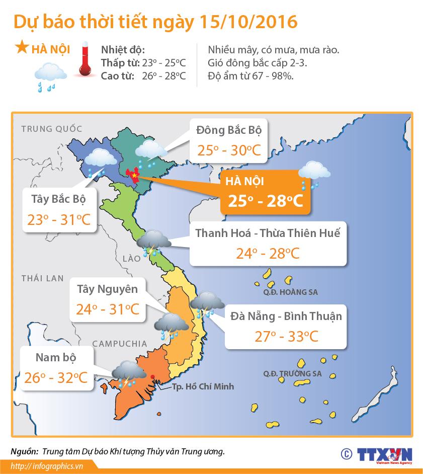 Đồ họa: Lũ khẩn cấp trên các sông ở Hà Tĩnh, Quảng Bình