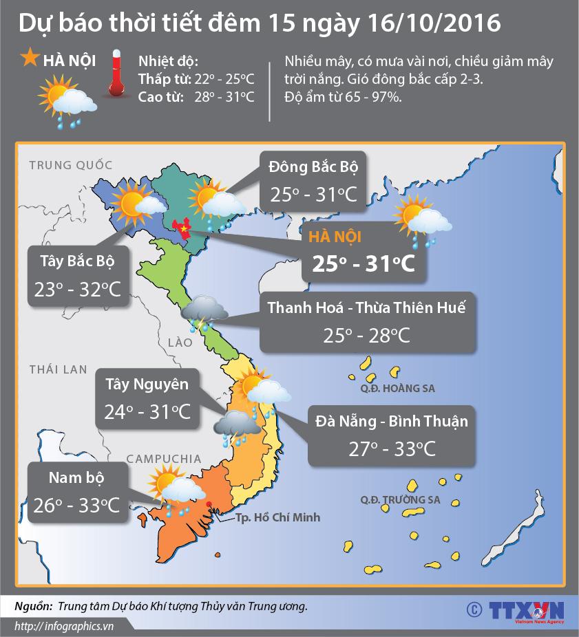 Ngày 16/10: Mưa, lũ khẩn cấp trên các sông ở miền Trung. Bão Sarika giật cấp 15 tiến vào biển Đông