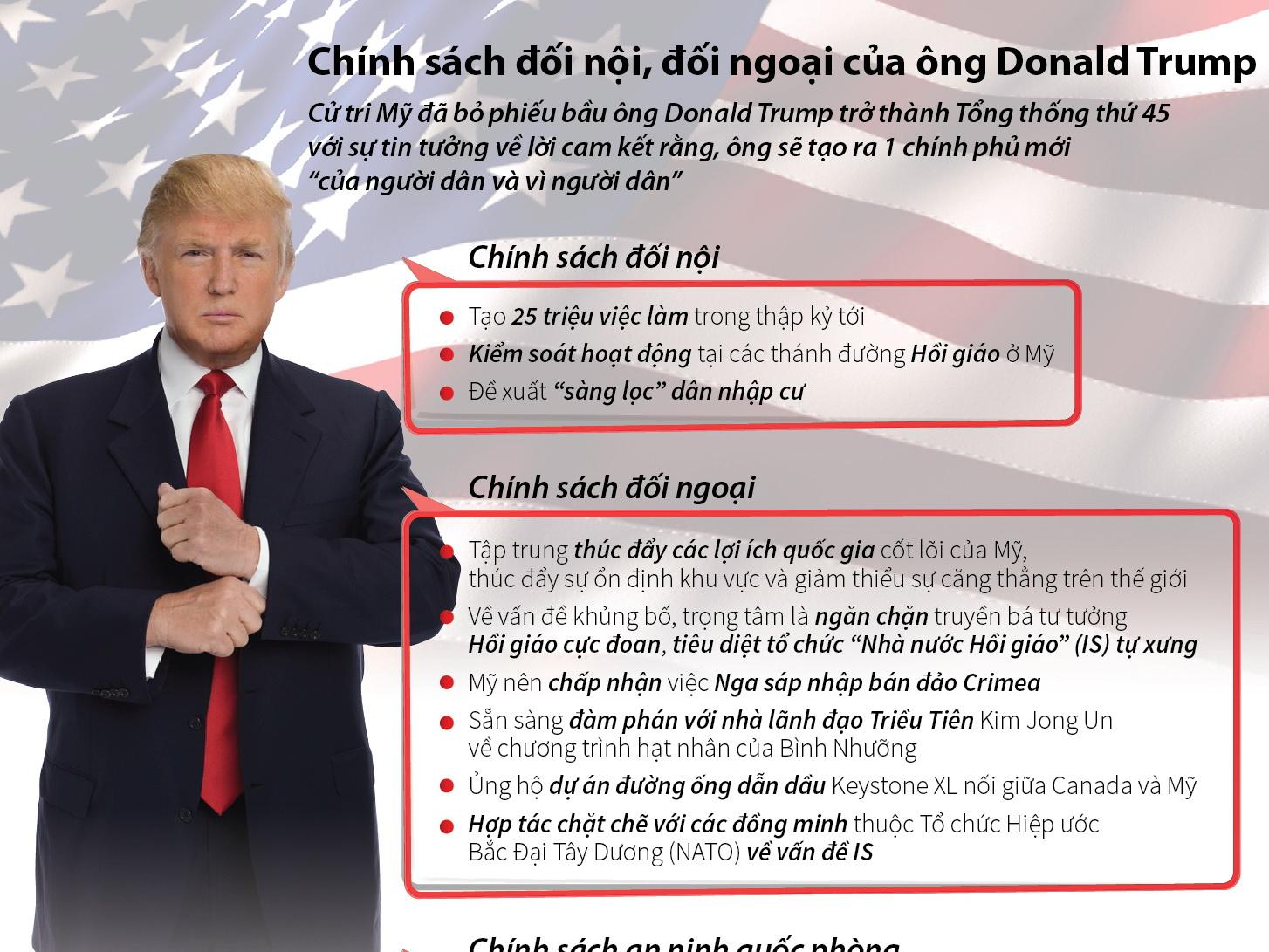1 phút để hình dung nước Mỹ dưới 'triều đại' Trump