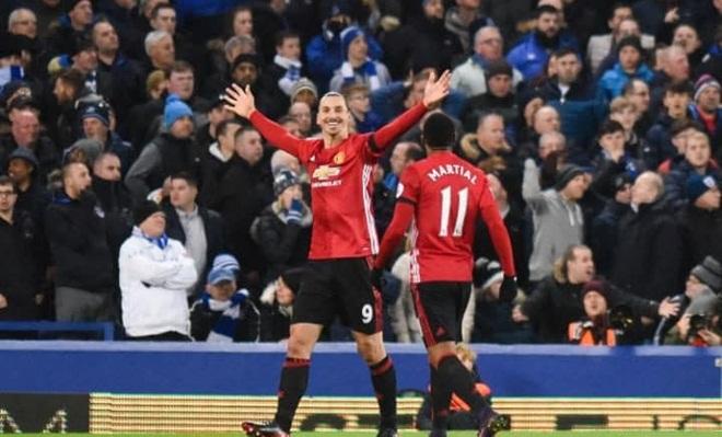 Mourinho đề cập đến nguy cơ đáng lo ngại với Man United