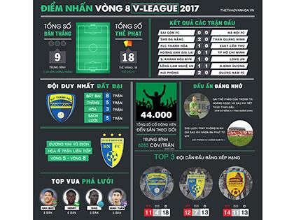 FLC Thanh Hóa bất bại kiểu 'Mourinho', Hà Nội FC quên cách chiến thắng