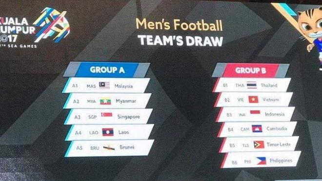 U22 Việt Nam chung bảng đấu với Thái Lan, Indonesia