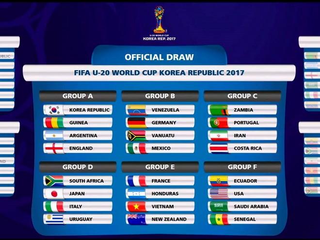 U20 Việt Nam cùng bảng Pháp, Honduras và New Zealand