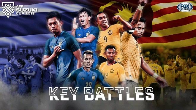 3 cuộc đối đầu đáng chú ý trong trận bán kết giữa Thái Lan và Malaysia