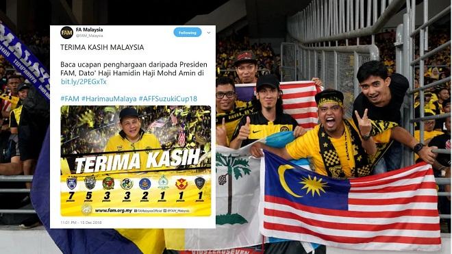 Dòng tweet chúc mừng đội tuyển Malaysia bị ném đá dữ dội trên mạng xã hội