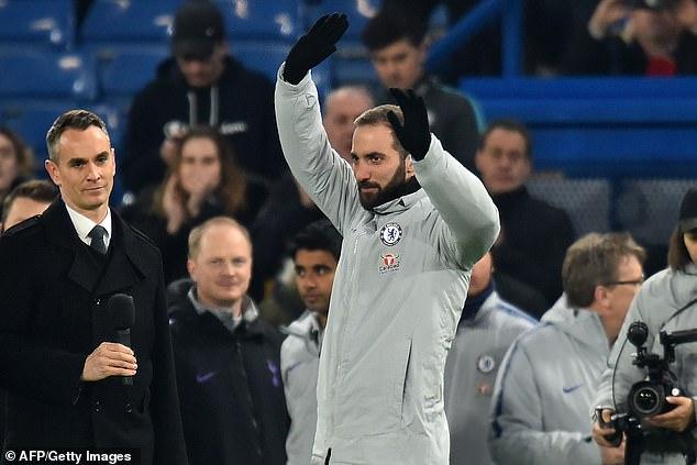 Các thương vụ lớn trong kỳ chuyển nhượng mùa đông 2019, bom tấn chuyển nhượng tháng Giêng, các đội lớn chuyển nhượng mùa đông, chuyển nhượng Barca, chuyển nhượng Chelsea