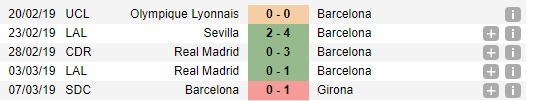 trực tiếp bóng đá, tructiepbongda, xem bóng đá trực tuyến, bóng đá trực tuyến, xem bóng đá trực tiếp, bongdatructuyen, trực tiếp bóng đá hôm nay, Barcelona vs Vallecano
