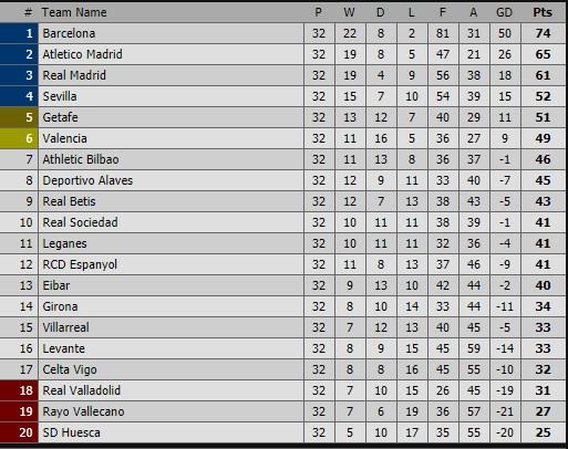 Kết quả bóng đá hôm nay, kết quả bóng đá, ket qua bong da, kqbd, kết quả Leganes vs Real Madrid, video Leganes vs Real Madrid, bxh Tây Ban Nha, Benzema cứu tinh