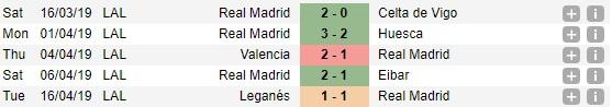 Real, Real Madrid, Real Madrid vs Bilbao, trực tiếp bóng đá, link xem truc tiep Real Madrid vs Bilbao, truc tiep bong da, bóng đá Tây Ban Nha, La Liga, truc tiep Real
