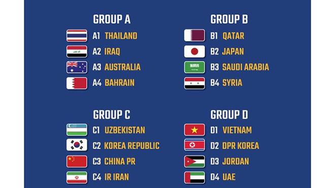 bong da, kết quả bốc thăm U23 châu Á, ket qua boc tham U23 châu Á, U23 châu Á, U23 Việt Nam, MU, tin tức MU, Wenger, truc tiep bong da hôm nay, lich thi dau bong da