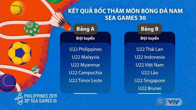VTV6, truc tiep bong da, truc tiep bong da hôm nay, truc tiep bóng đá Seagame, VTV2, VTV5, U22 Thái Lan vs Singapore, Việt Nam vs Indonesia U22, lịch thi đấu seagame 30