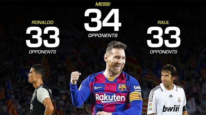 Hummels: 'Messi là cầu thủ hay nhất tôi từng thấy'