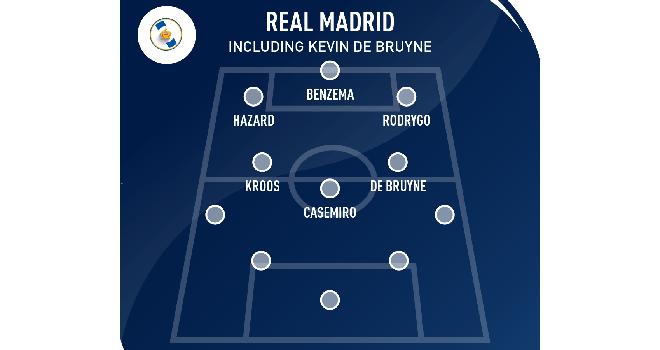 Bong da, Tin tức bóng đá, Tin chuyển nhượng, De Bruyne, MU, Barca, Real Madrid, Man City, chuyển nhượng bóng đá, chuyển nhượng Man City, tin bóng đá, bóng đá, Liverpool