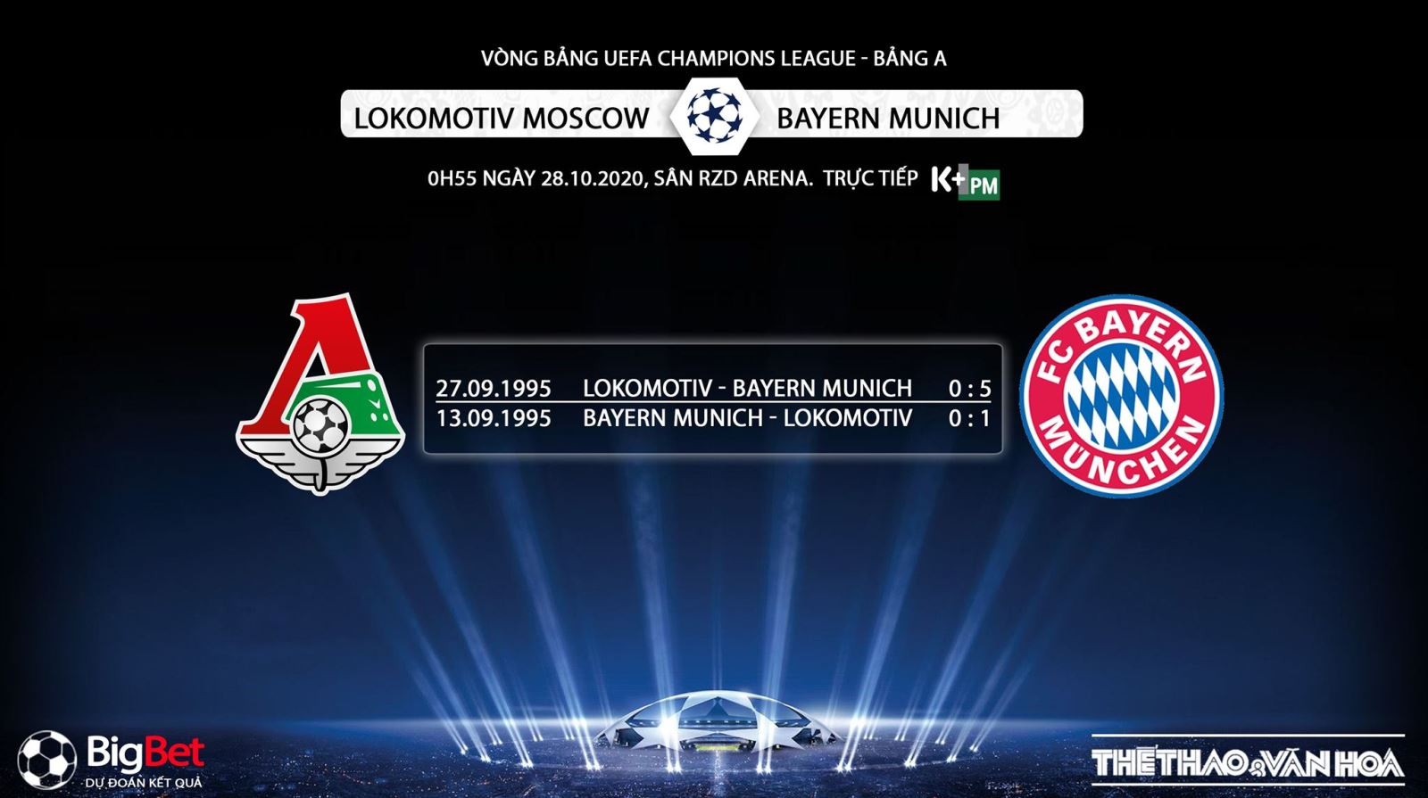 Keo nha cai, kèo nhà cái, Lokomotiv vs Bayern Munich, Trực tiếp bóng đá Cúp C1 châu Âu, K+PM, trực tiếp bóng đá Bayern Munich đấu với Lokomotiv, kèo bóng đá, kèo Bayern