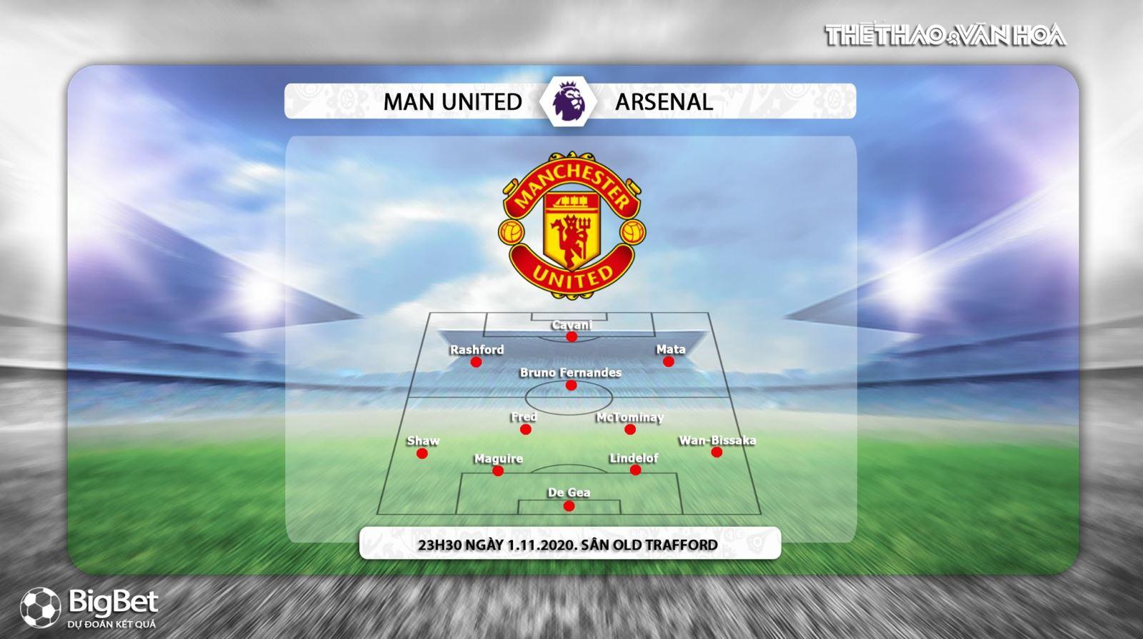 Keo nha cai, kèo nhà cái, MU vs Arsenal, K+PM, Truc tiep bong da, Ngoại hạng Anh vòng 7, trực tiếp bóng đá Anh, soi kèo bóng đá, trực tiếp MU vs Arsenal, kèo MU, bong da