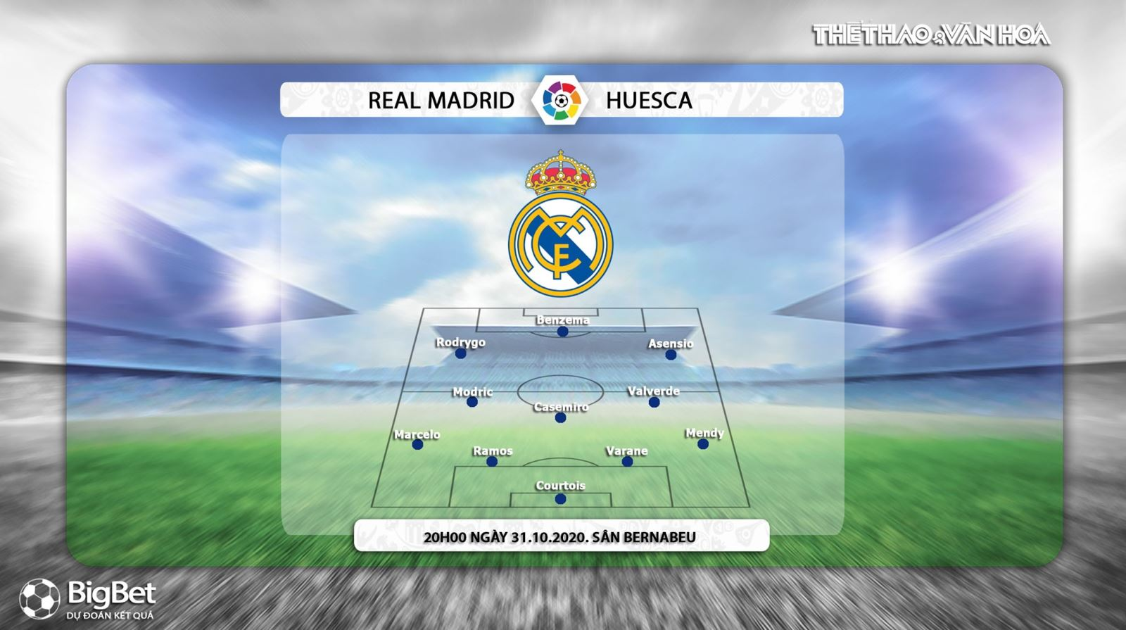Keo nha cai, kèo nhà cái, Real Madrid vs Huesca, Vòng 8 La Liga, Trực tiếp bóng đá, BĐTV, trực tiếp bóng đá hôm nay, tin tức bóng đá, soi kèo Real Madrid đấu với Huesca