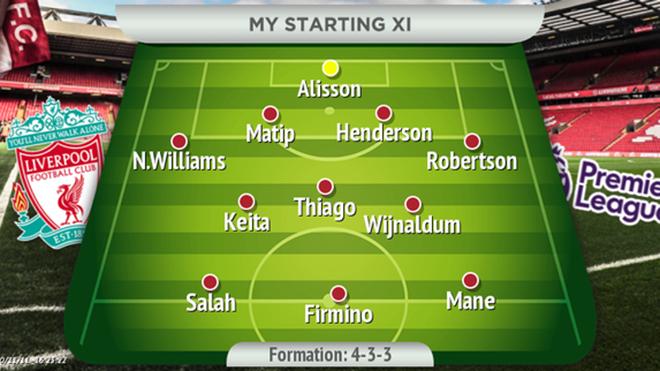 Liverpool có thể đá đội hình nào nếu thiếu Gomez, Van Dijk và Alexander-Arnold?