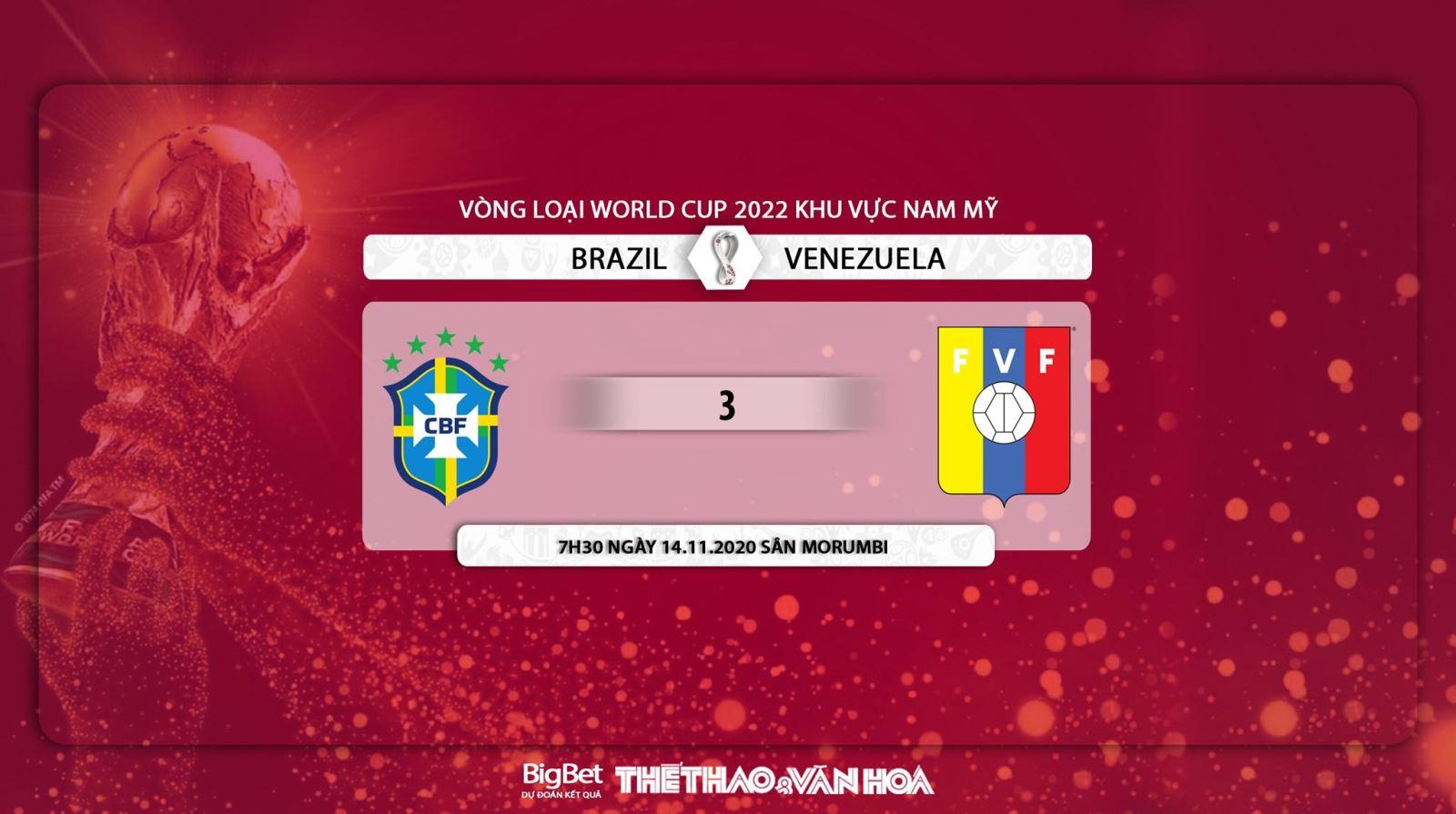 Keo nha cai, Kèo nhà cái, Brazil vs Venezuela, Trực tiếp bóng đá, Vòng loại World Cup 2022, Kèo Brazil đấu với Venezuela, Keo bong da, Tin tức bóng đá hôm nay, Kèo Brazil