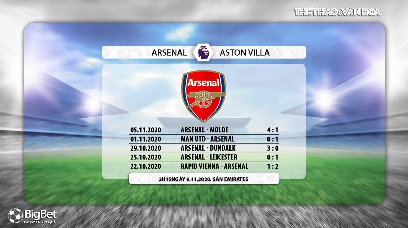 Keo nha cai, kèo nhà cái, Arsenal vs Aston Villa, K+, K+PM, Truc tiep bong da, Ngoại hạng Anh, Xem K+, trực tiếp bóng đá Anh, Soi kèo bóng đá, kèo Arsenal, xem bóng đá