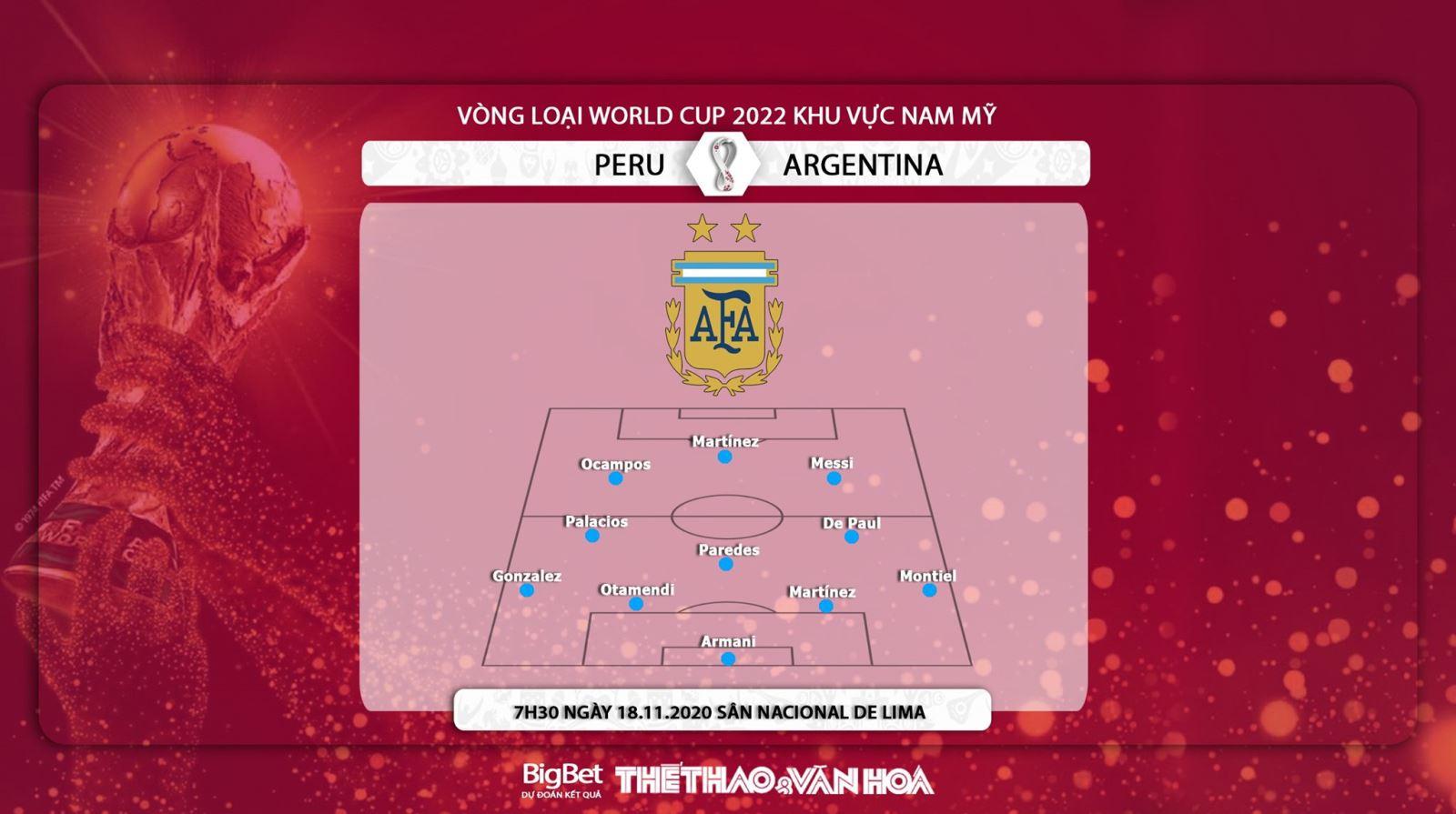 Keo nha cai, Kèo nhà cái, Peru vs Argentina, Trực tiếp bóng đá, Vòng loại World Cup Nam Mỹ, soi kèo bóng đá, kèo Argentina đấu với Peru, kèo bóng đá Nam Mỹ