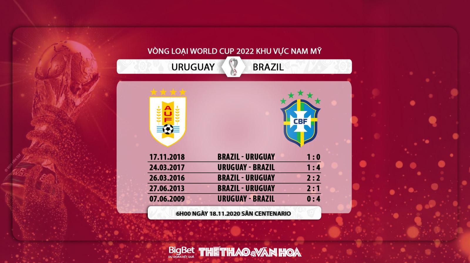 Keo nha cai, Kèo nhà cái, Uruguay vs Brazil, Trực tiếp bóng đá, Vòng loại World Cup Nam Mỹ, soi kèo bóng đá, kèo Uruguay đấu với Brazil, kèo bóng đá Nam Mỹ