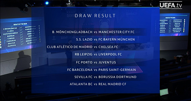 Kết quả bốc thăm vòng 1/8 Cúp C1, Kết quả bốc thăm vòng 1/8 Champions League, Barcelona vs PSG, Barcelona đấu với PSG, Ngoại hạng Anh, La Liga, Atletico vs Chelsea, C1