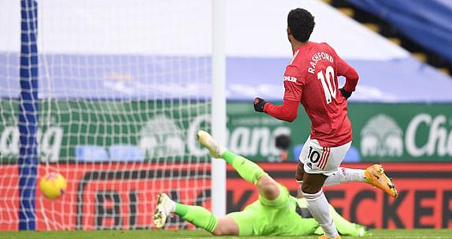 Leicester 2–2 MU, Kết quả bóng đá Ngoại hạng Anh, Video clip Leicester vs MU, video MU, kết quả MU đấu với Leicester City, ket qua bong da Anh, kết quả MU