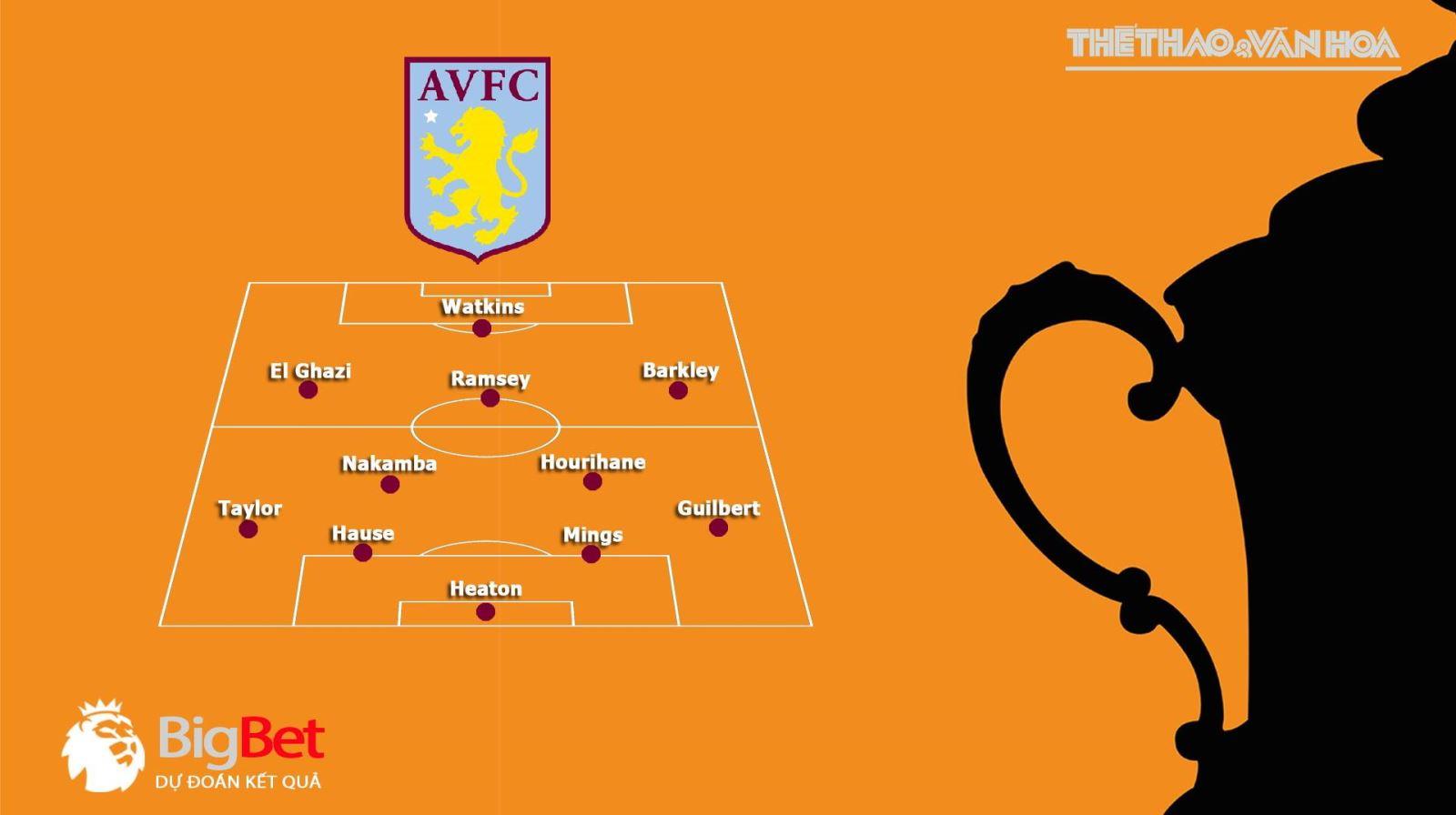 Link xem trực tiếp Aston Villa vs Liverpool. Trực tiếp Cúp FA. Trực tiếp FPT Play. Trực tiếp bóng đá. Trực tiếp Aston Villa đấu với Liverpool. Kèo bóng đáLiverpool
