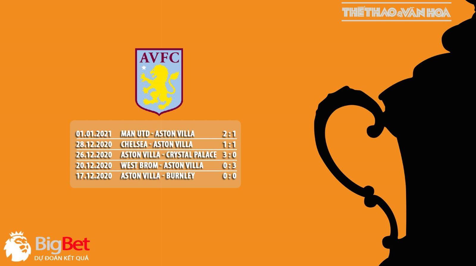 Kèo nhà cái. Soi kèo Aston Villa vs Liverpool. Vòng 3 Cúp FA. Trực tiếp FPT Play. Trực tiếp bóng đá. Trực tiếp Aston Villa vs Liverpool. Kèo bóng đáVilla vs Liverpool.