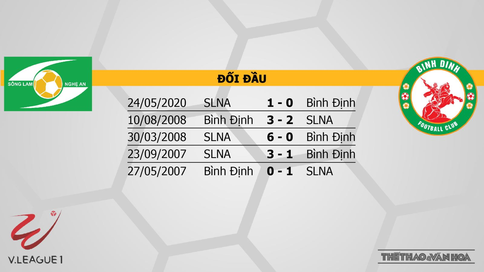 Keo nha cai, kèo nhà cái, SLNA vs Bình Định, VTC3, TTTV Trực tiếp bóng đá Việt Nam hôm nay, trực tiếp V-League 2021, lịch thi đấu V-League, bang xep hang V-League 2021