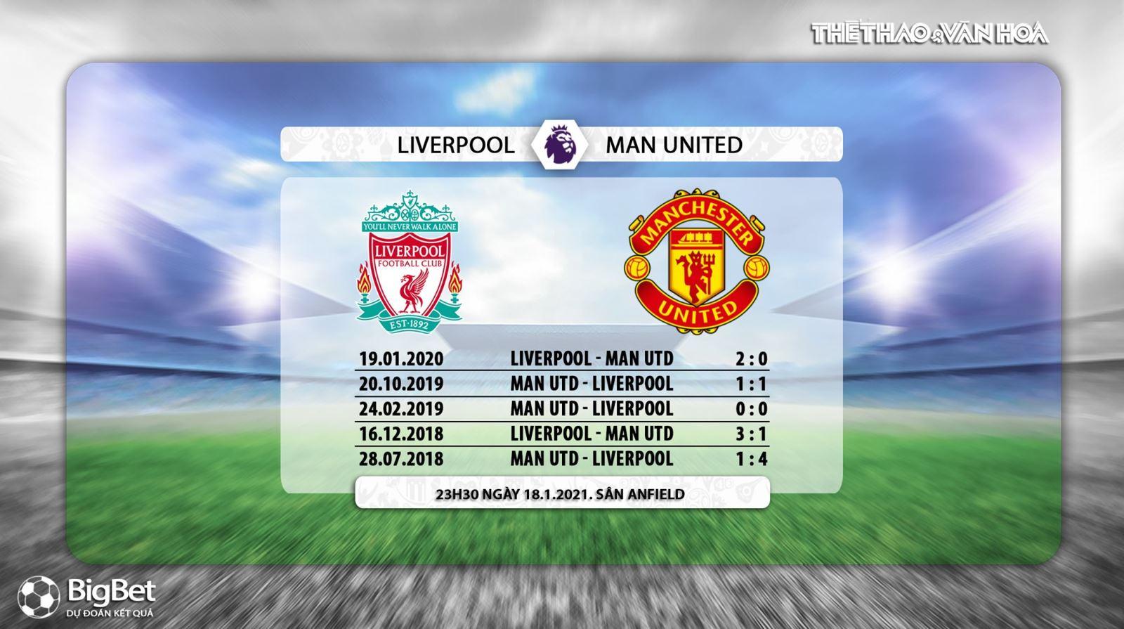Keo nha cai, Kèo nhà cái, MU, Liverpool vs MU. K+, K+PM trực tiếp bóng đá Anh, Xem MU, Vòng 19 giải Ngoại hạng Anh, Trực tiếp K+PM, Trực tiếp bóng đá. Trực tiếp MU