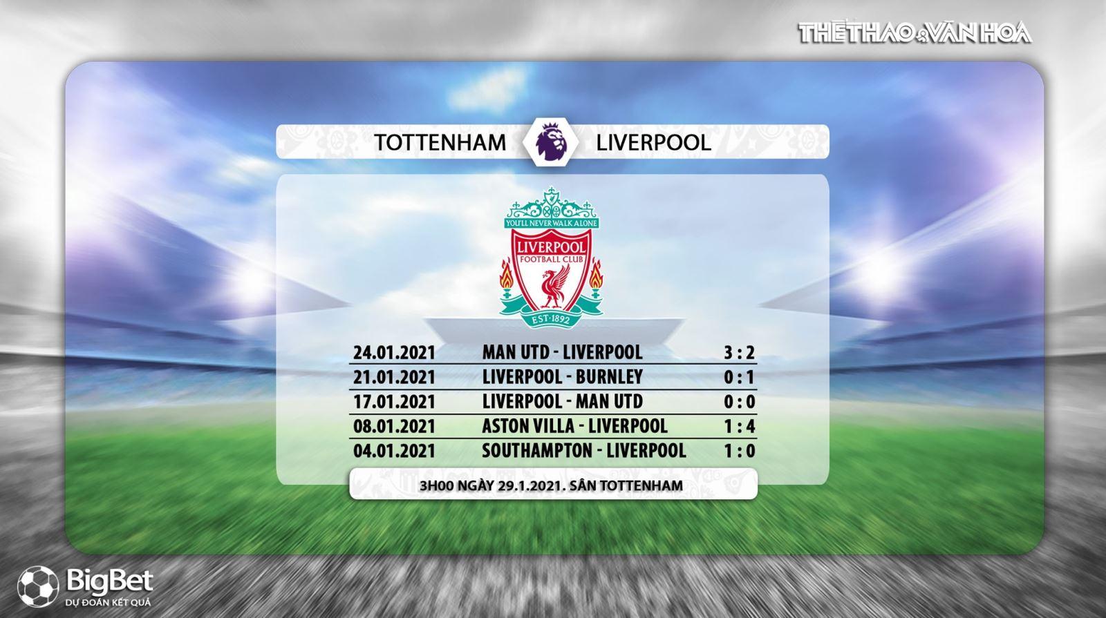 Keo nha cai, Kèo nhà cái, Tottenham vs Liverpool, K+PM trực tiếp bóng đá Anh, vòng 20 Ngoại hạng Anh, Trực tiếp K+PM, Trực tiếp bóng đá, kèo Tottenham vs Liverpool, K+PM