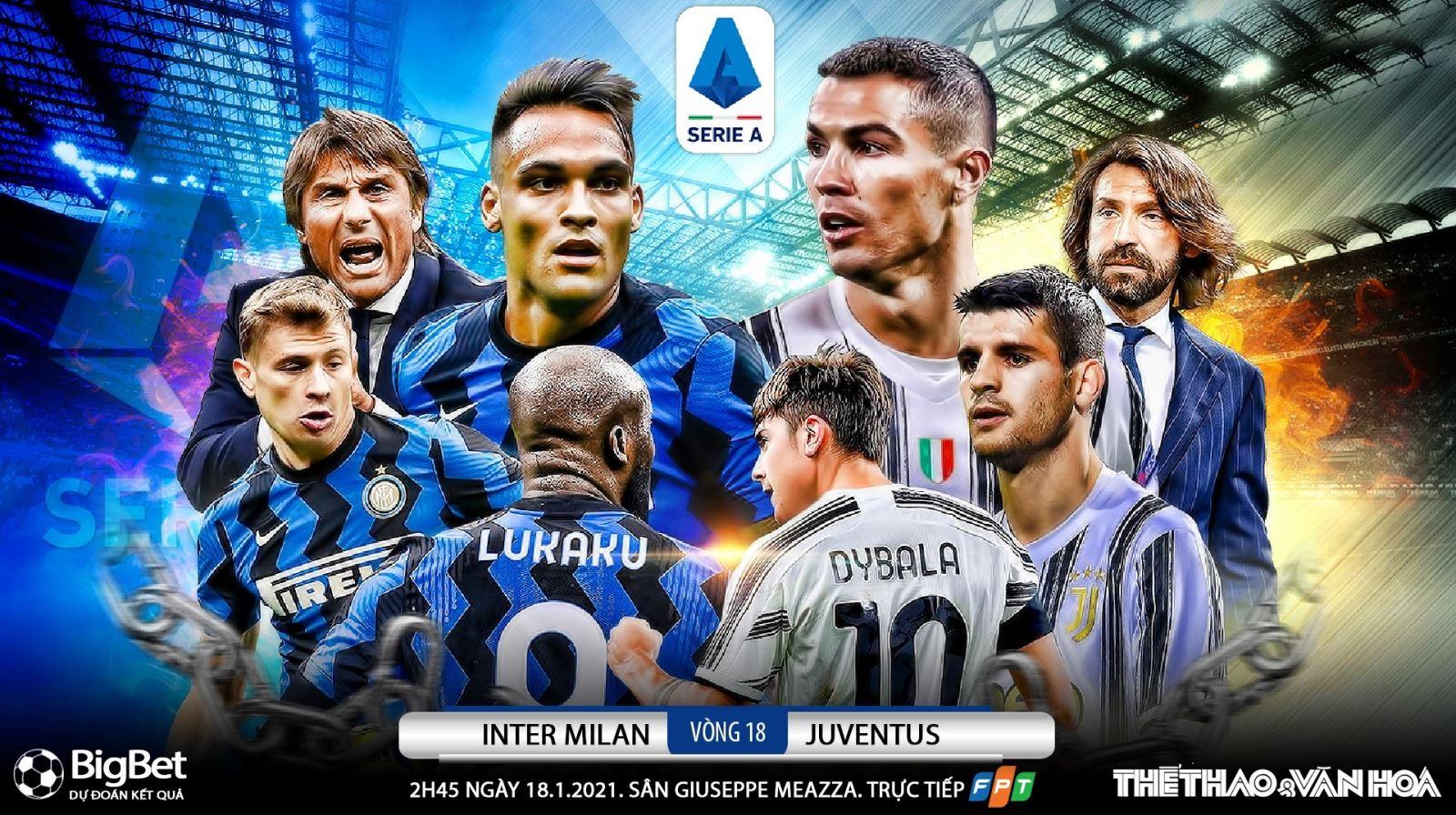 Inter Milan vs Juventus – Thống kê, dự đoán tỷ số, đội hình