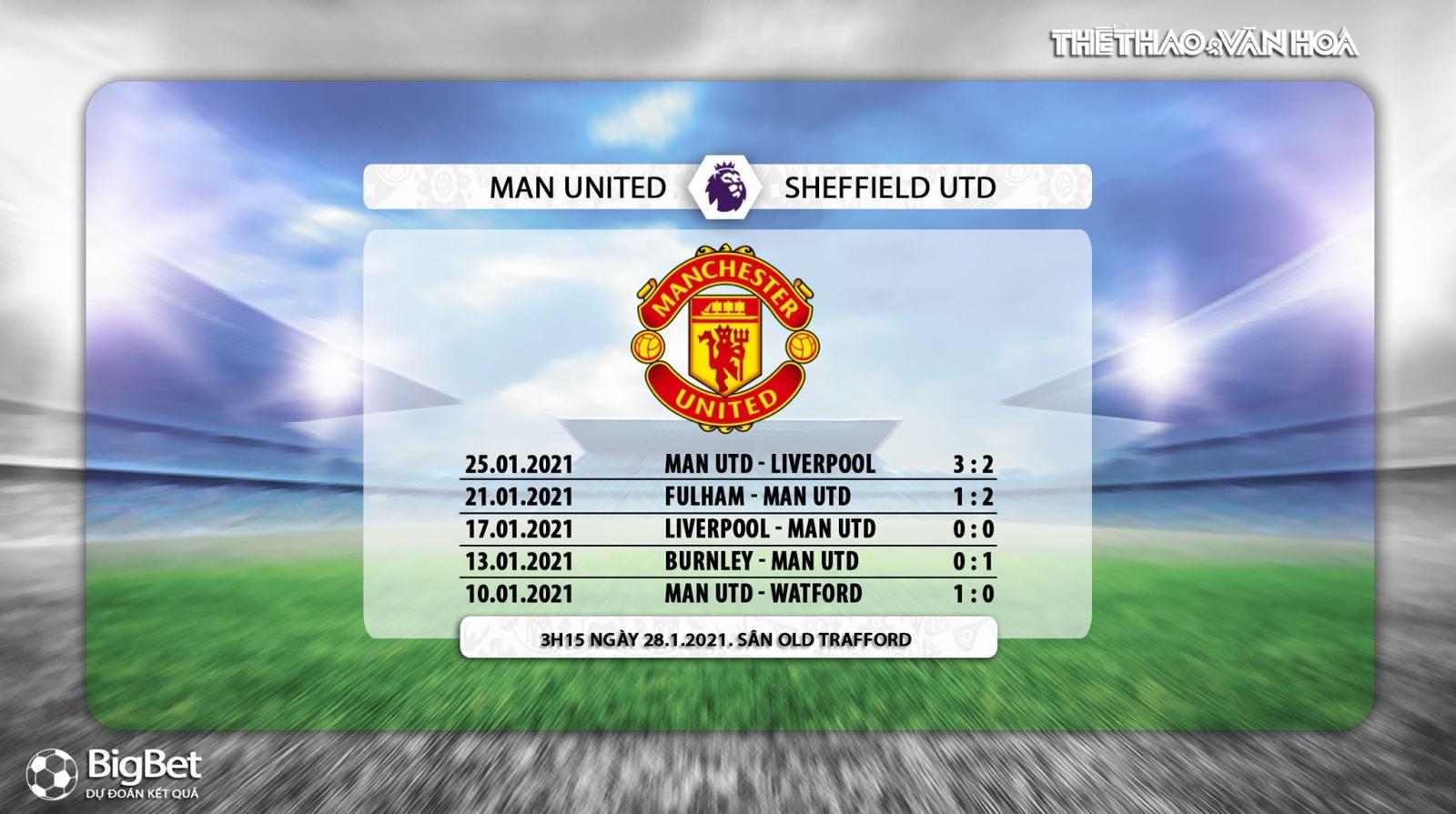 Keo nha cai.MU vs Sheffield Utd. Vòng 20 giải Ngoại hạng Anh. Trực tiếp K+PM.Trực tiếp bóng đá. Trực tiếp Man United đấu vớiSheffield Utd. Kèo bóng đá Man United