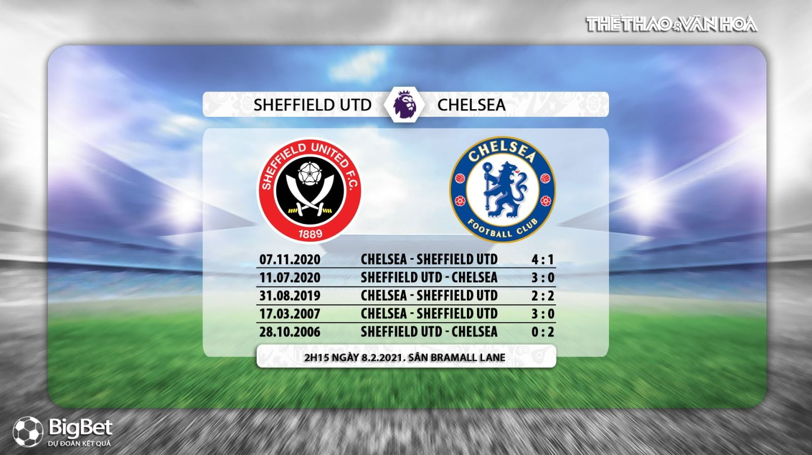 Keo nha cai,kèo nhà cái, Sheffield vs Chelsea, trực tiếp Ngoại hạng Anh, Trực tiếp K+PM, Trực tiếp bóng đá, Trực tiếp Chelsea đấu với Sheffield, Kèo bóng đá Chelsea